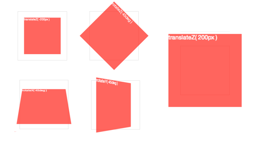 CSS 3D transform functions